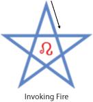 Призывающая пентаграмма огня