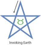Призывающая пентаграмма земли